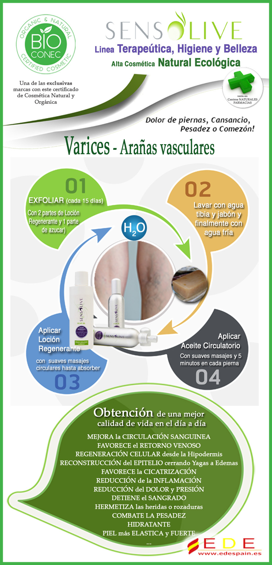 varices2a